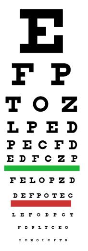 Understanding Your Eye Prescription | Allon Barsam